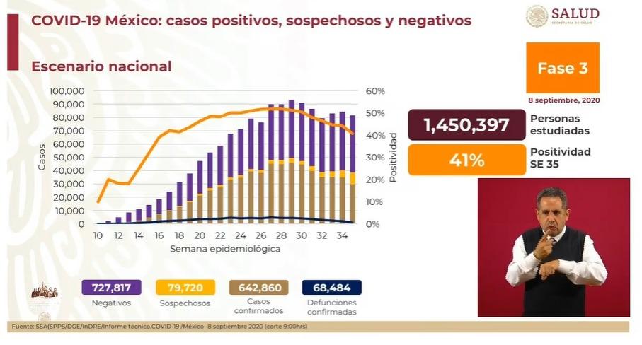 casos-covid-19-mexico