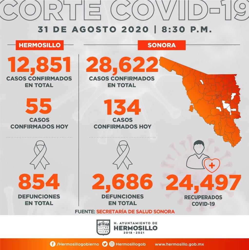 casos-hermosillo-sonora-covid-19