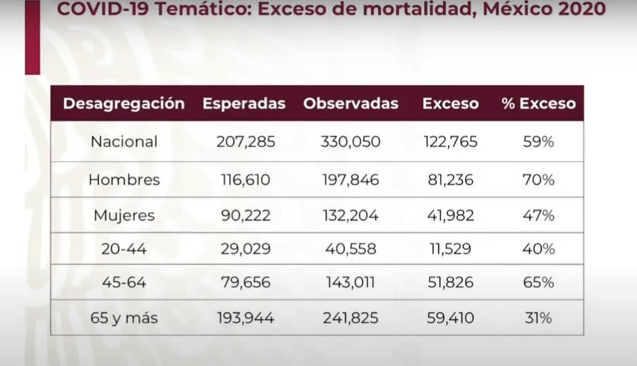 Coronavirus en México al 5 de septiembre