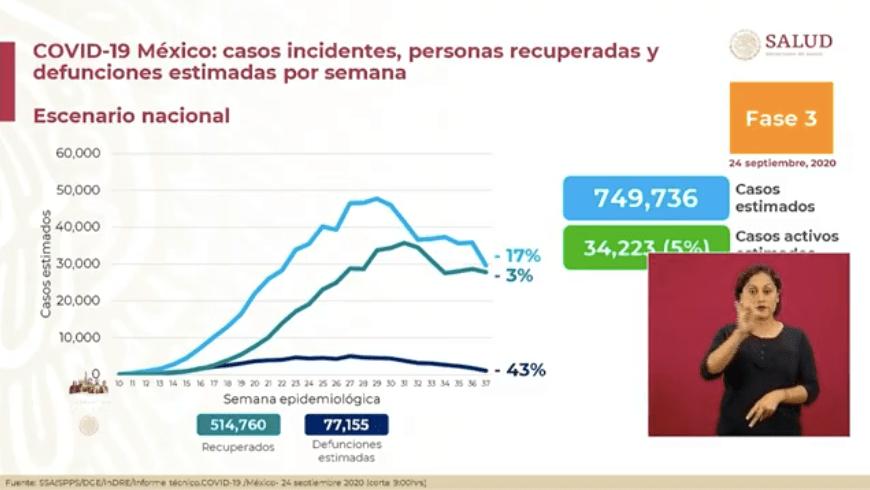 estimaciones-covid-19-mexico-23-septiembre