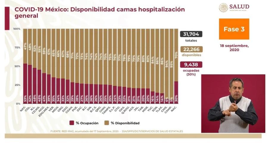 ocupacion-hiospital-covid-19