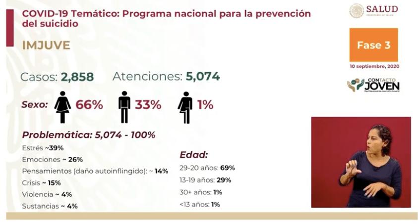 suicidio-jovenes-mexico