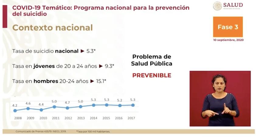 suicidio-mexico-cifras