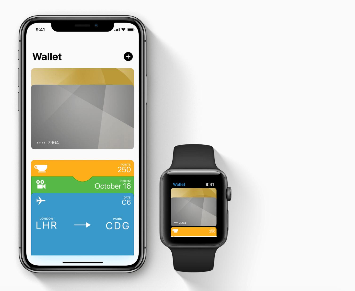 ¡Apple prepara el lanzamiento de Apple Pay a México!