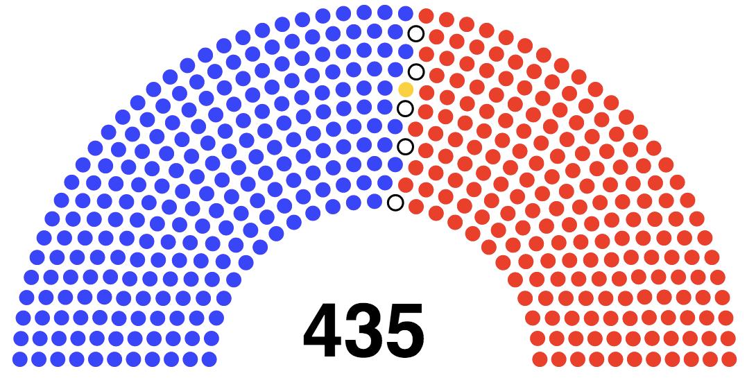escaños-democratas-republicanos-camara-representantes-estados-unidos-congreso