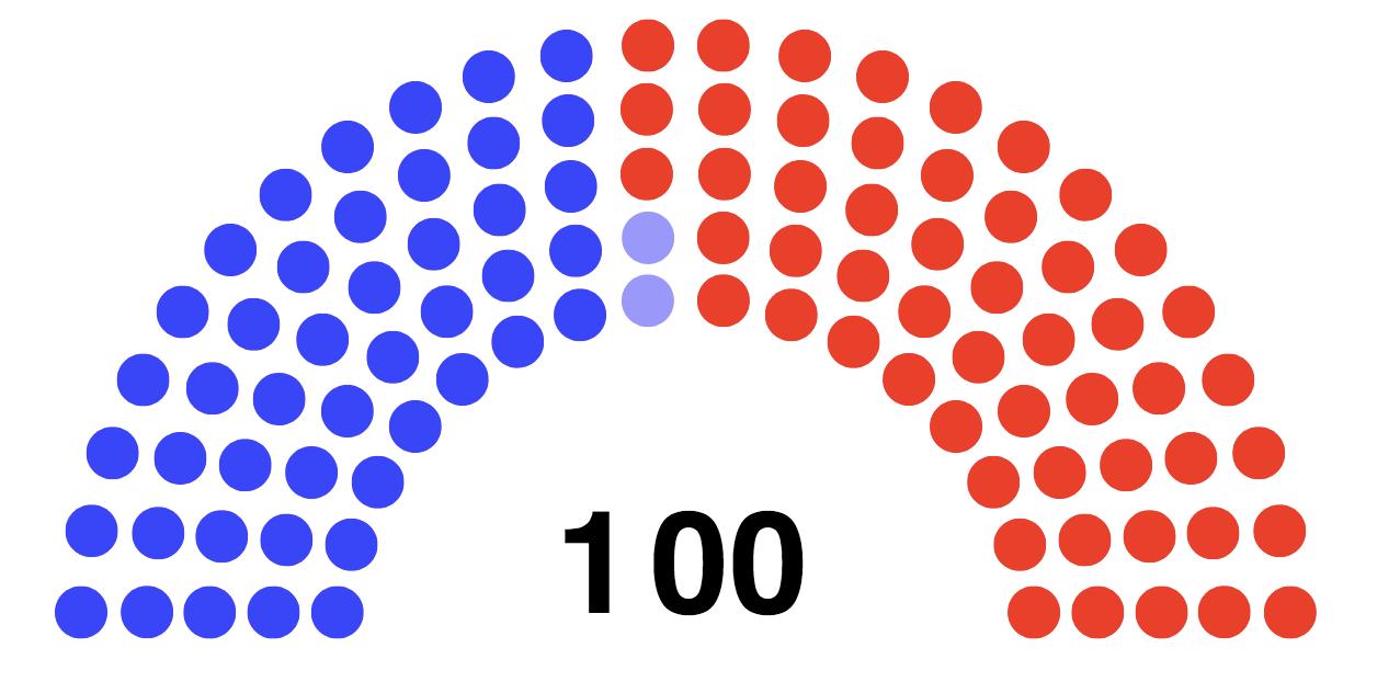 escaños-senado-estados-unidos-elecciones-legislativas
