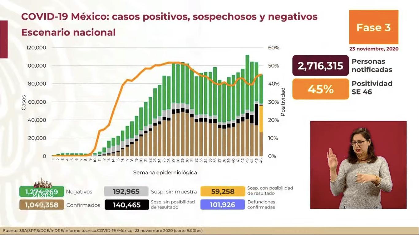 conferencia-covi-19-mexico