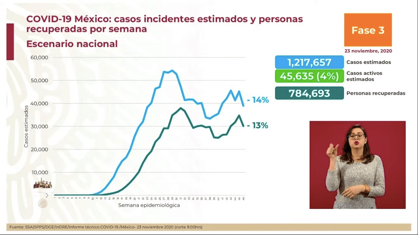 estimaciones-covid-19-mexico