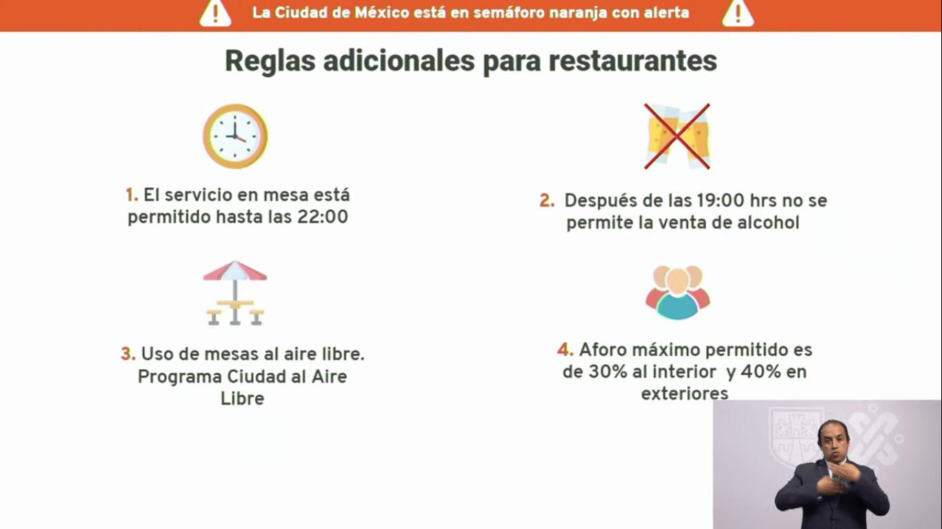 restaurantes-reglas-cdmx