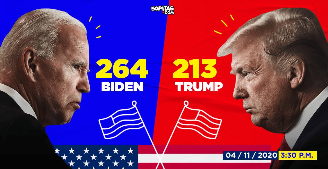 resultados-biden-trump-330