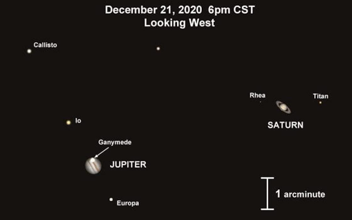 estrella-belen-saturno-jupiter
