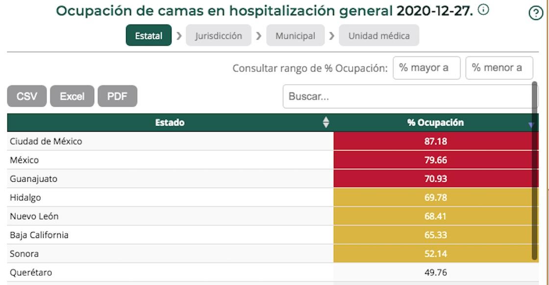 hospitalizaciones-coronavirus-estado-de-mexico