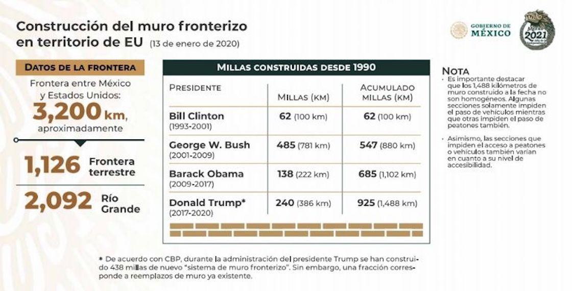 bill-clinton-muro
