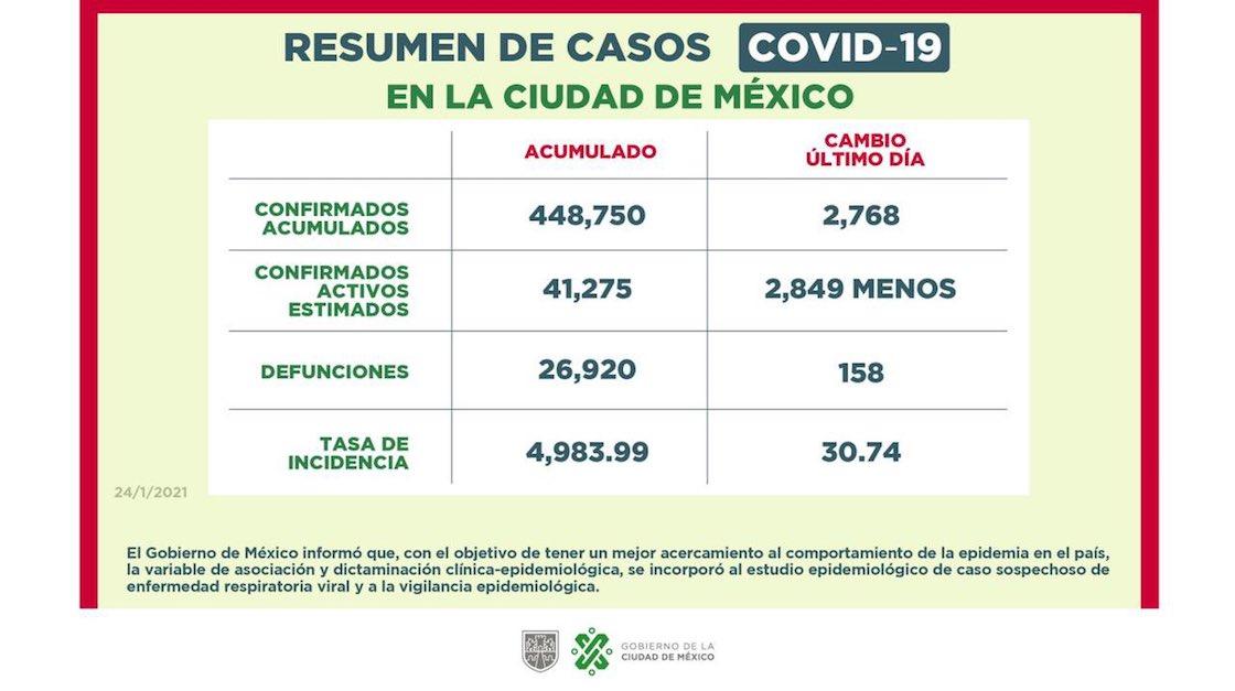 casos-covid-19-cdmx