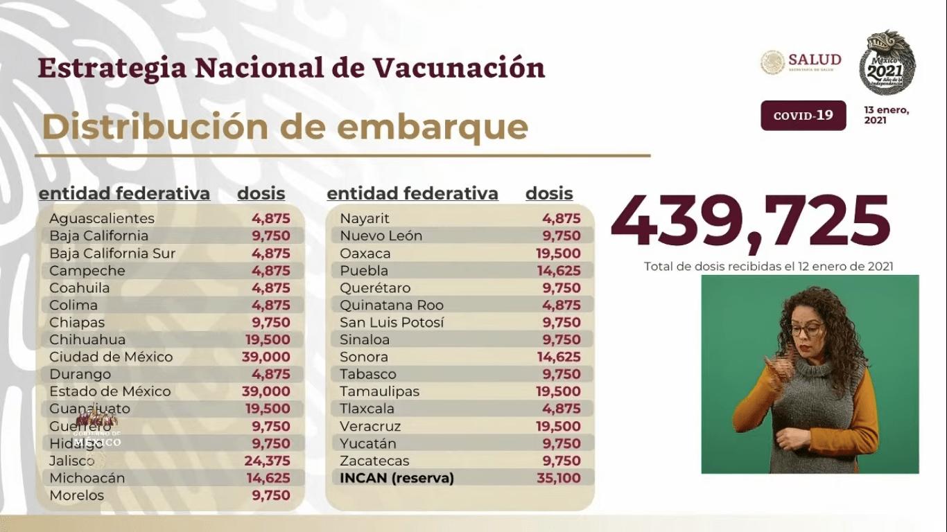distribucion-vacuna-covid-19-mexico