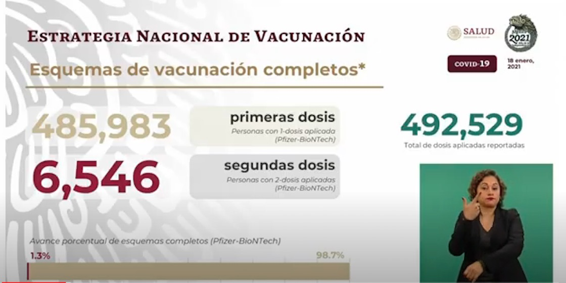 dosis-aplicadas-vacunas-pfizer