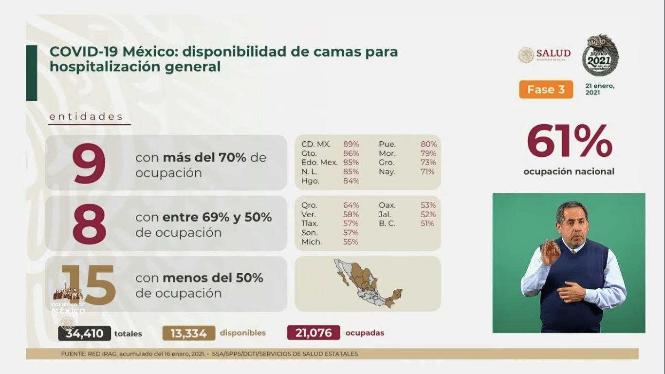 ocupación-hospitalaria-mexico