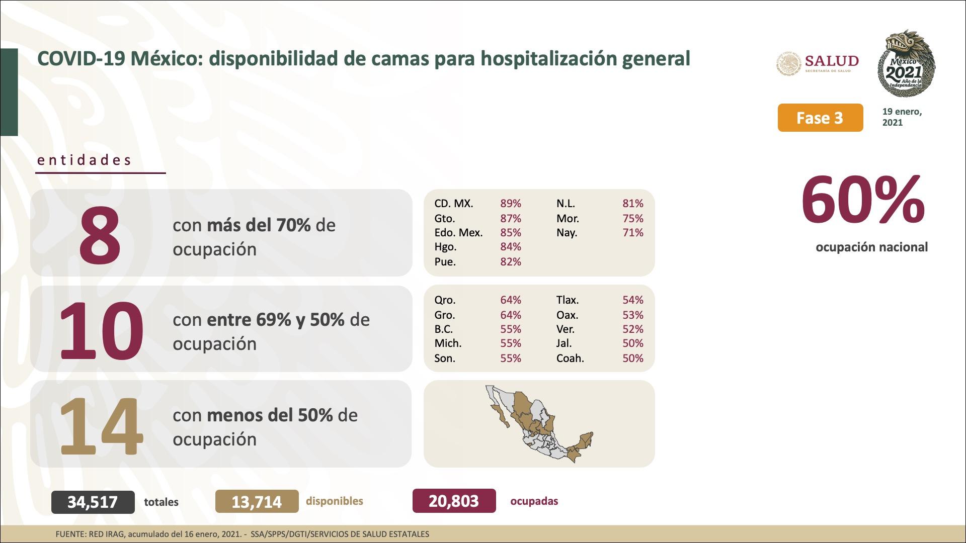 ocupacion-hospitalaria-mexico