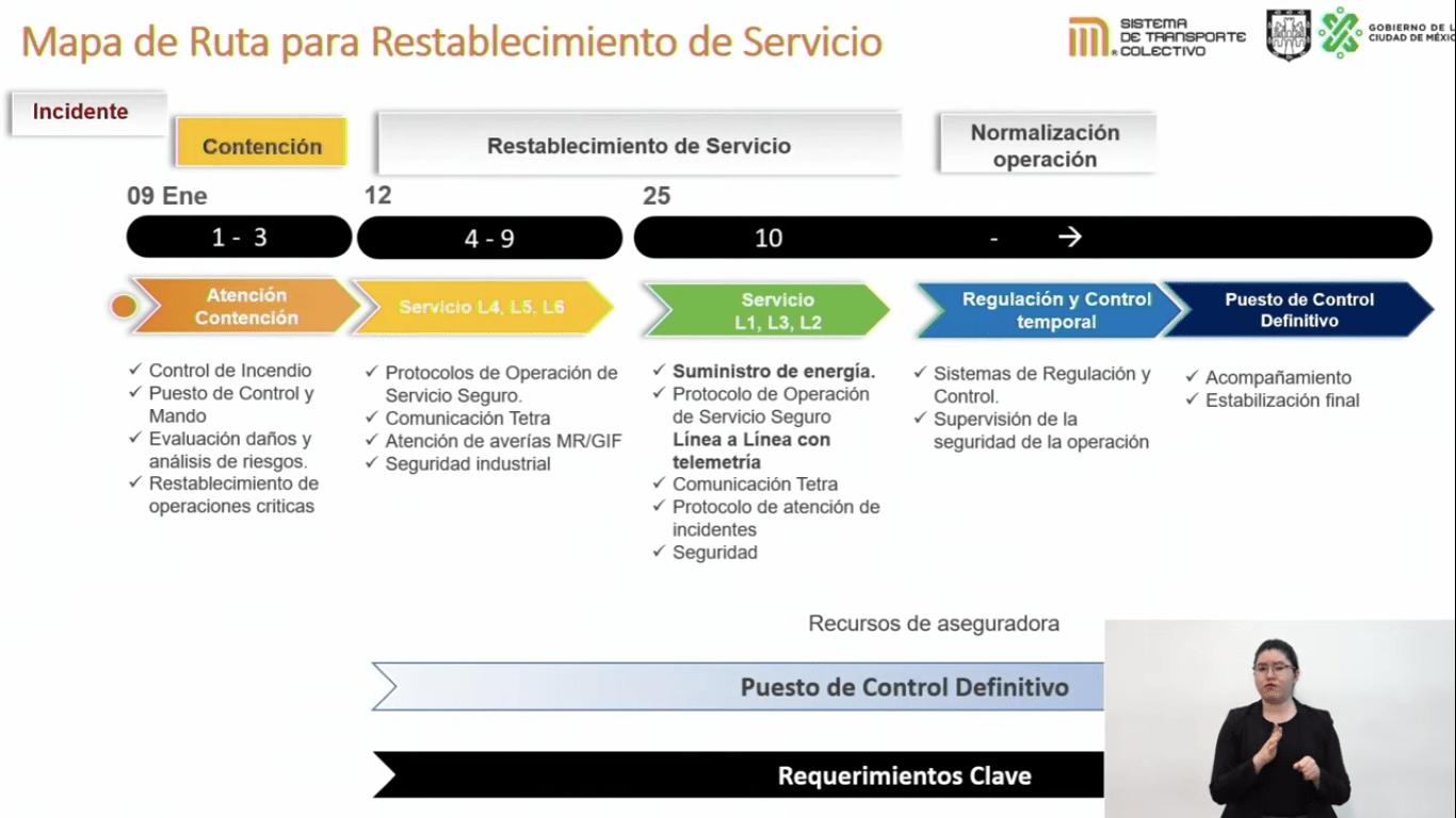 reparaciones-metro-cdmx