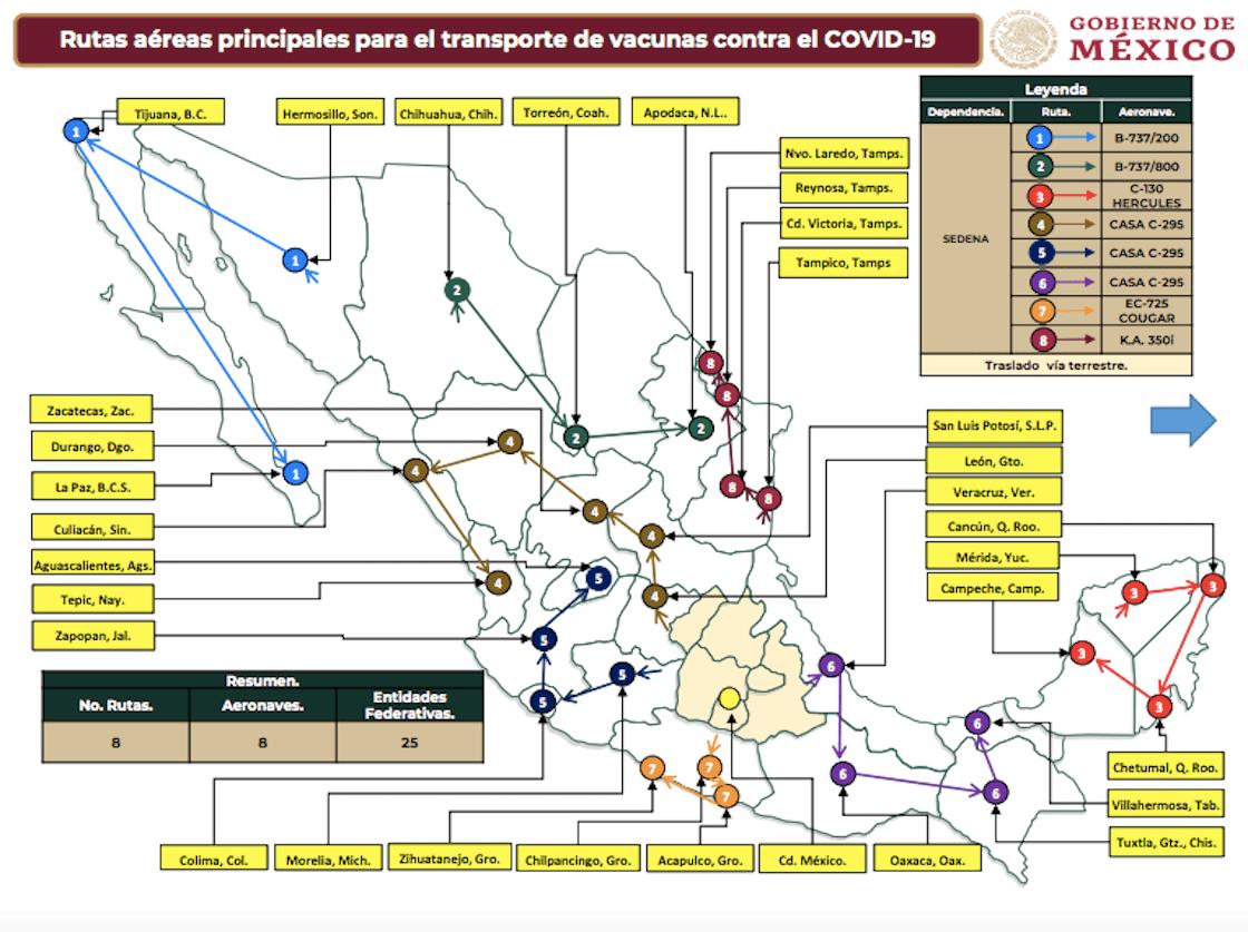 rutas-aereas-vacuna-covid-19-plan-distribucion