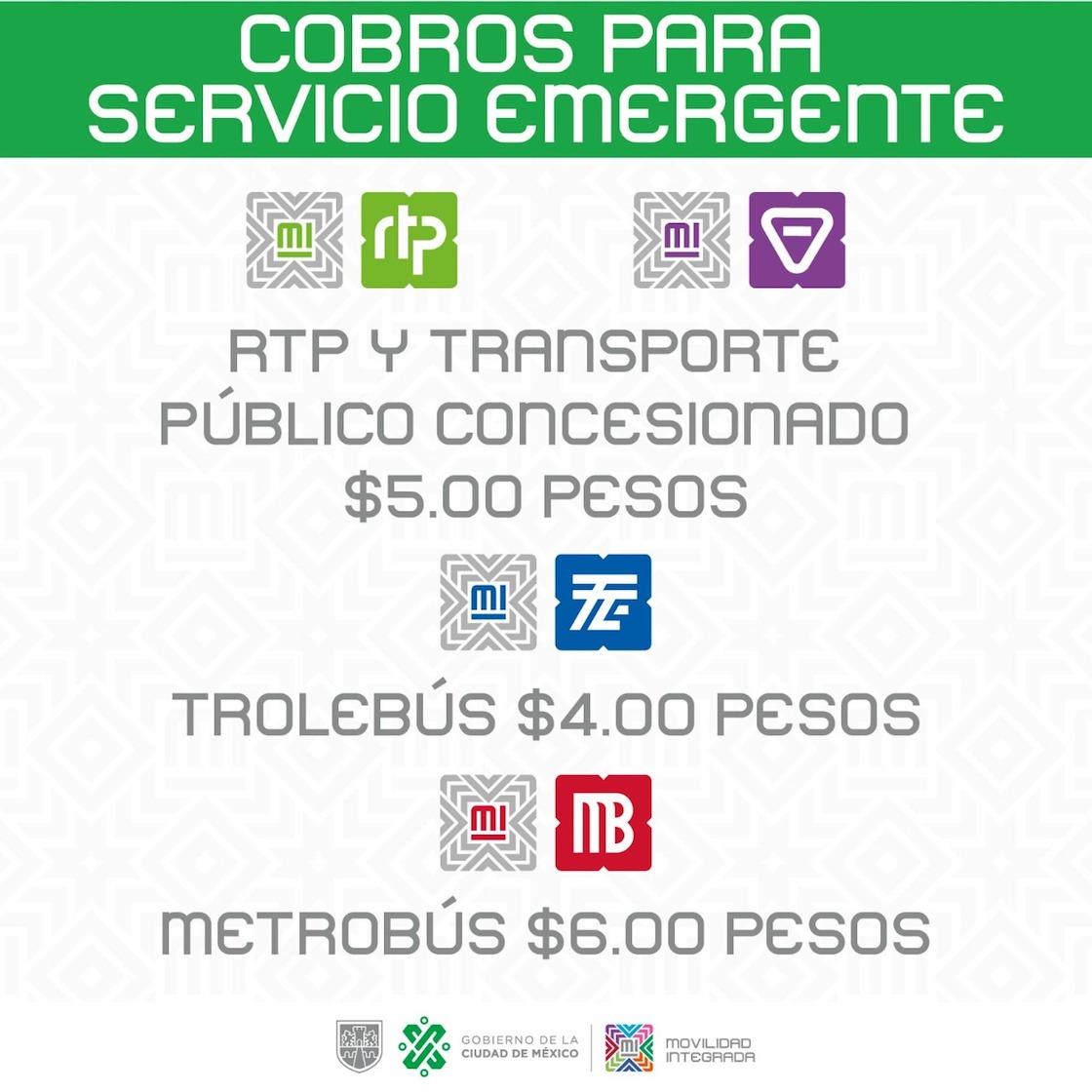 rutas-alternativas-metro-lineas