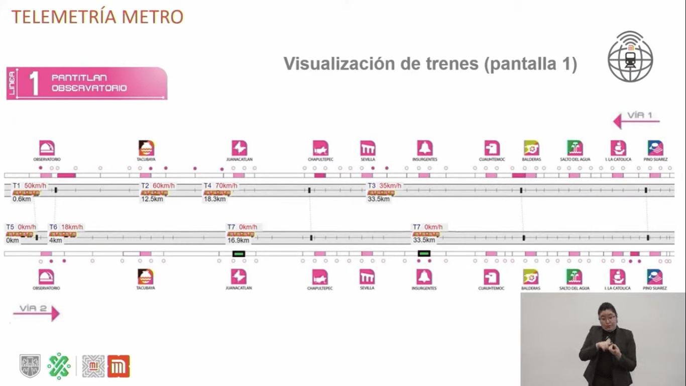 telemetria-metro-cdmx