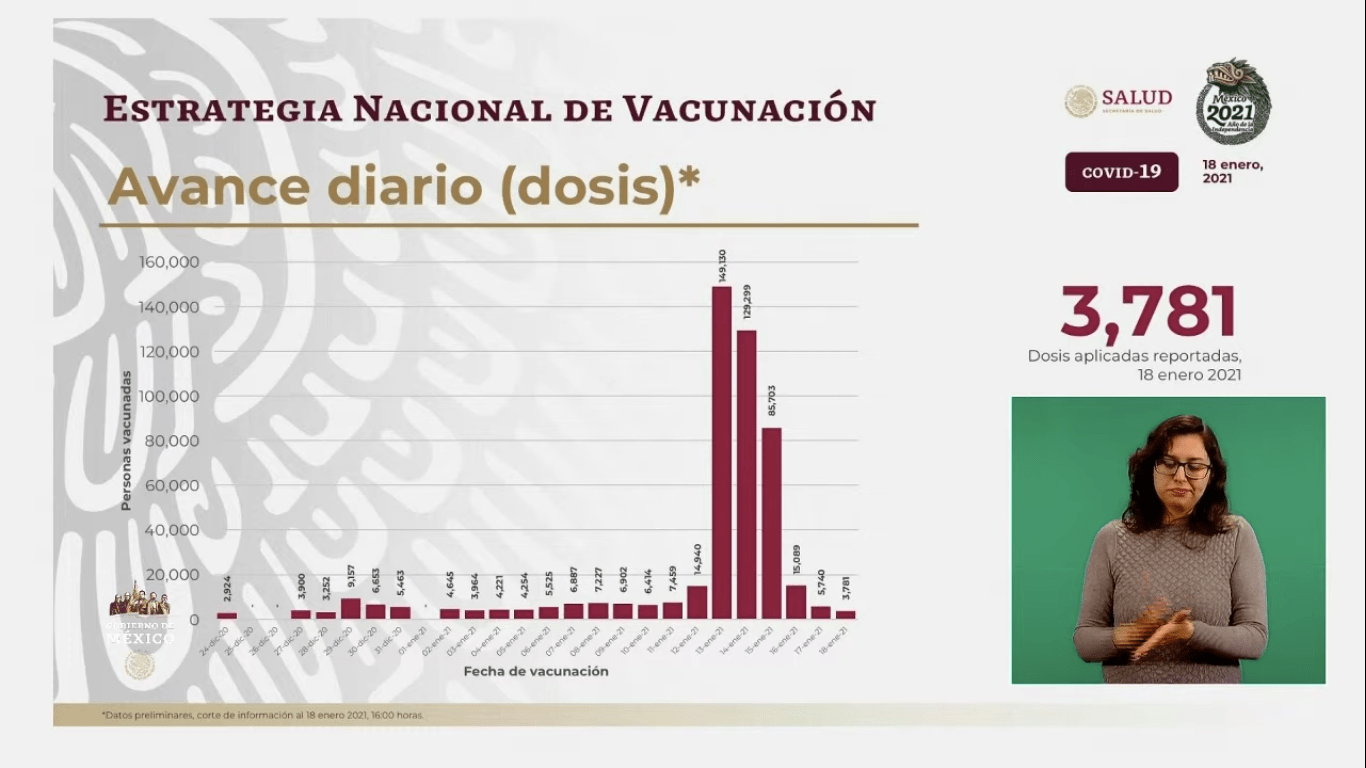 vacuna-covid-19-aplicaciones