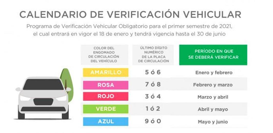 verificacion-vehicular-cdmx-fechas-2021