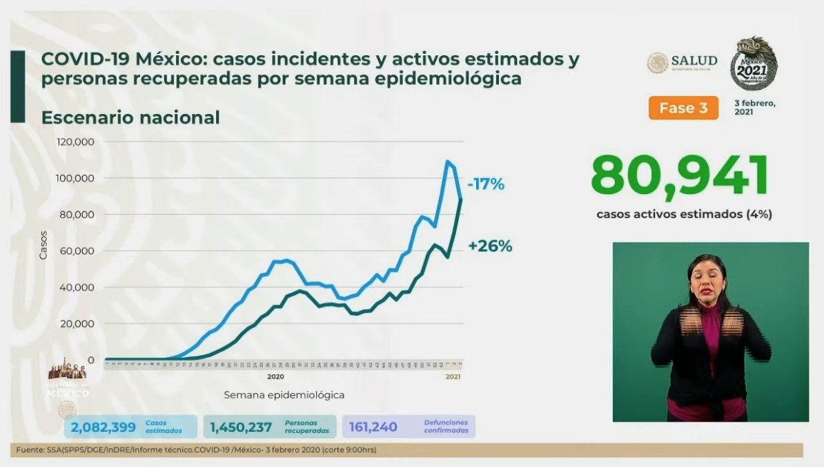 casos-covid-mexico-secretaria-salud