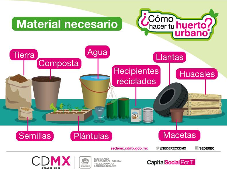 huerto-cdmx-materiales