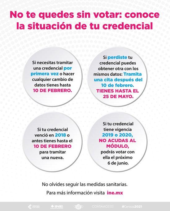ine-tramitar-credencial-como-elecciones-2021-cita-perdi-01