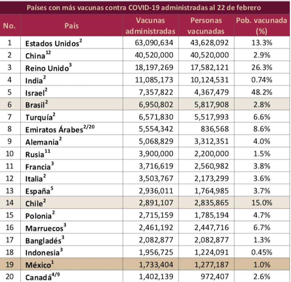 lista-vacunacion-paises-covid-19