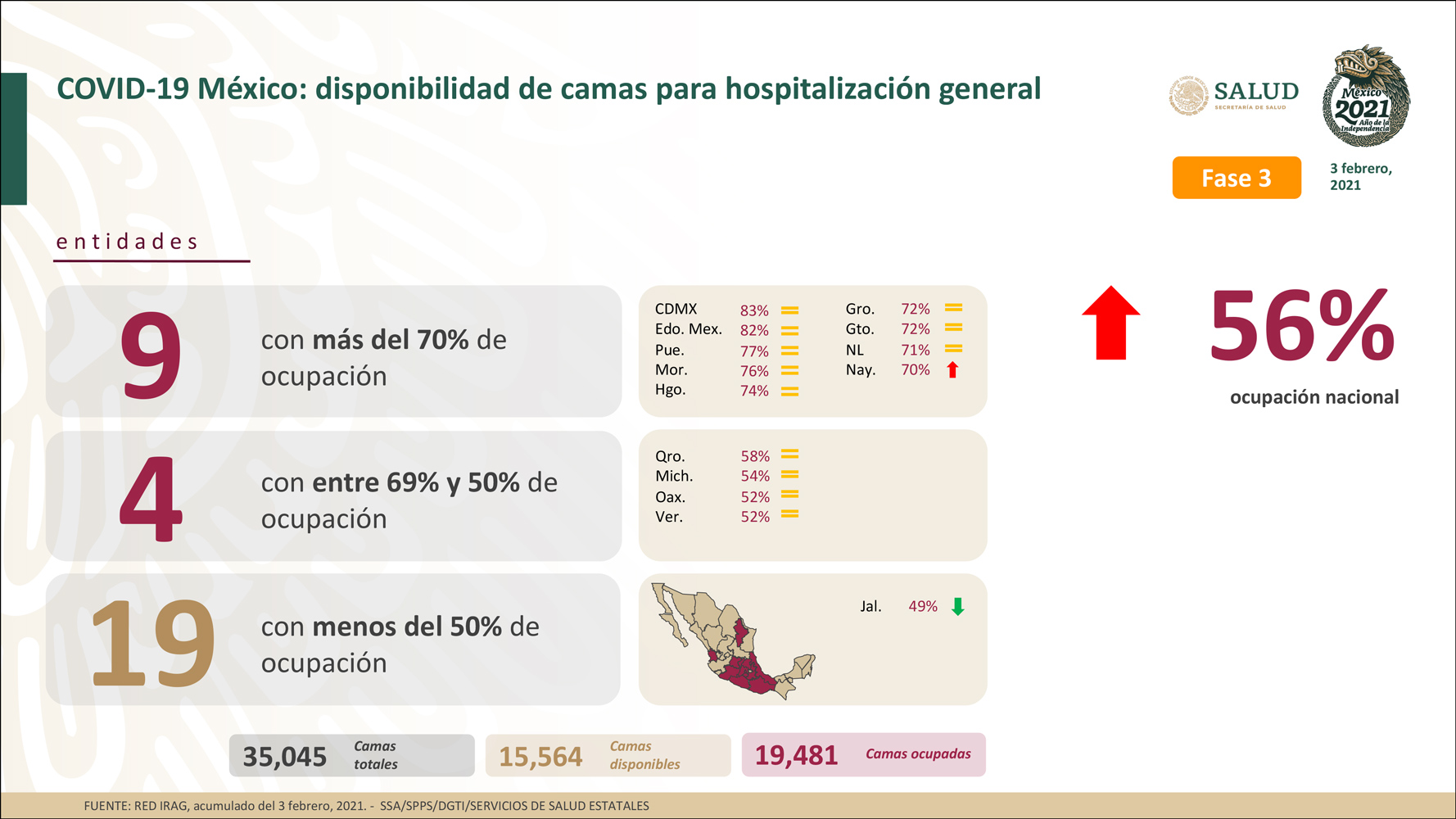 ocupación-hospital-covid