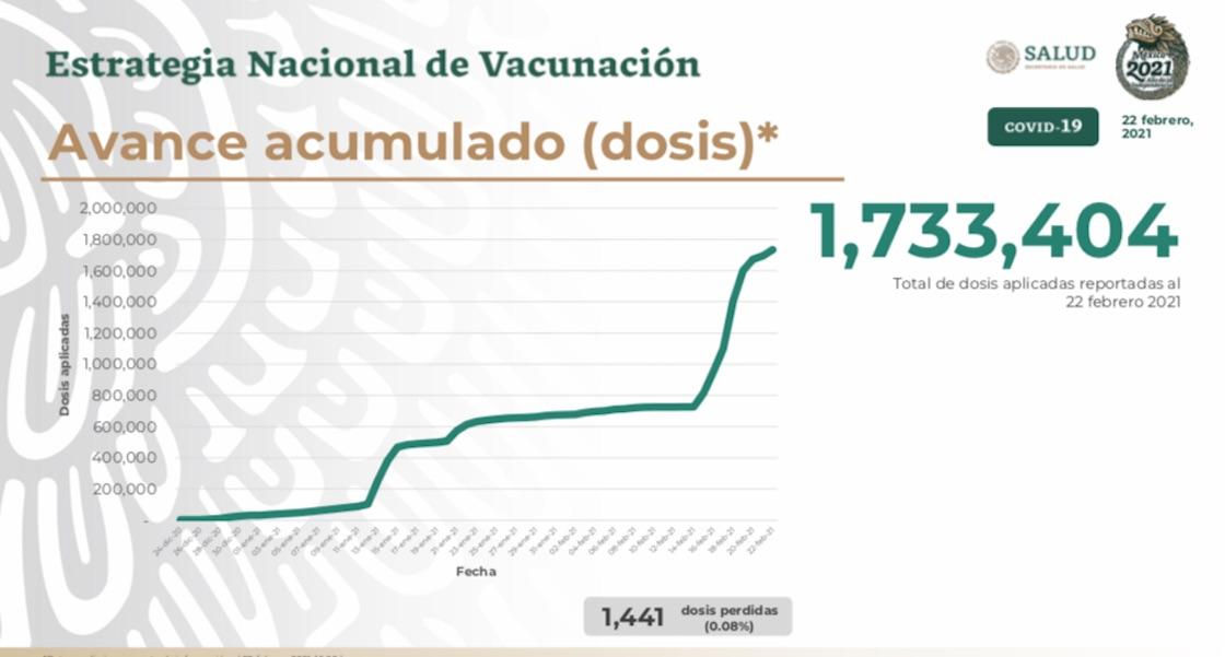 plan-nacional-vacunacion-mexico