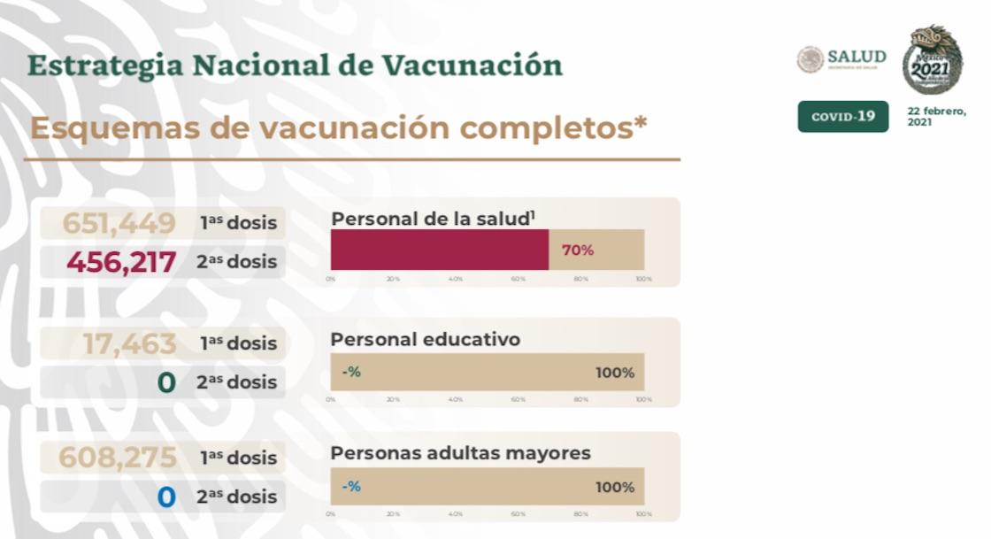 plan-vacunacion-secretaria-de-salud.