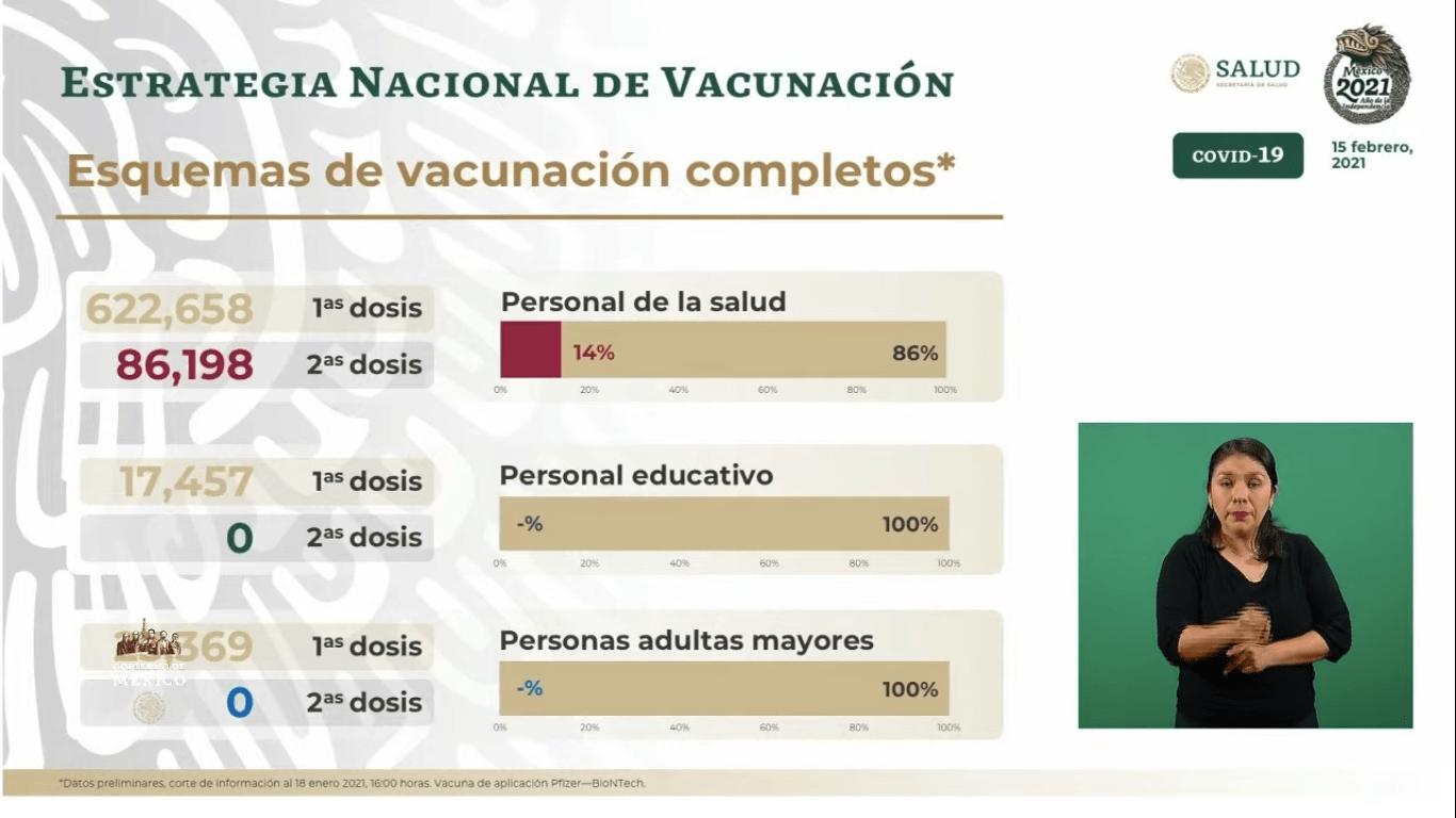 vacunación-mx