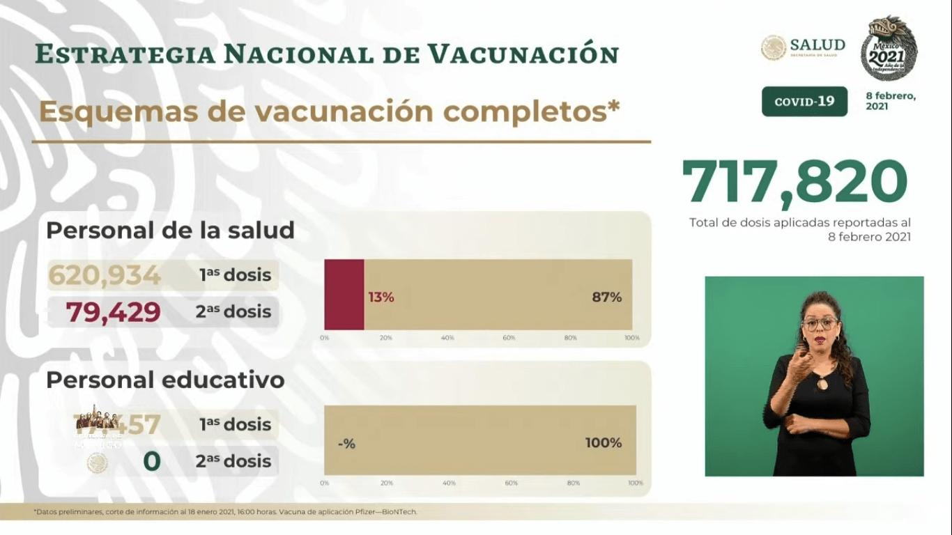 vacunados-mexico-covid