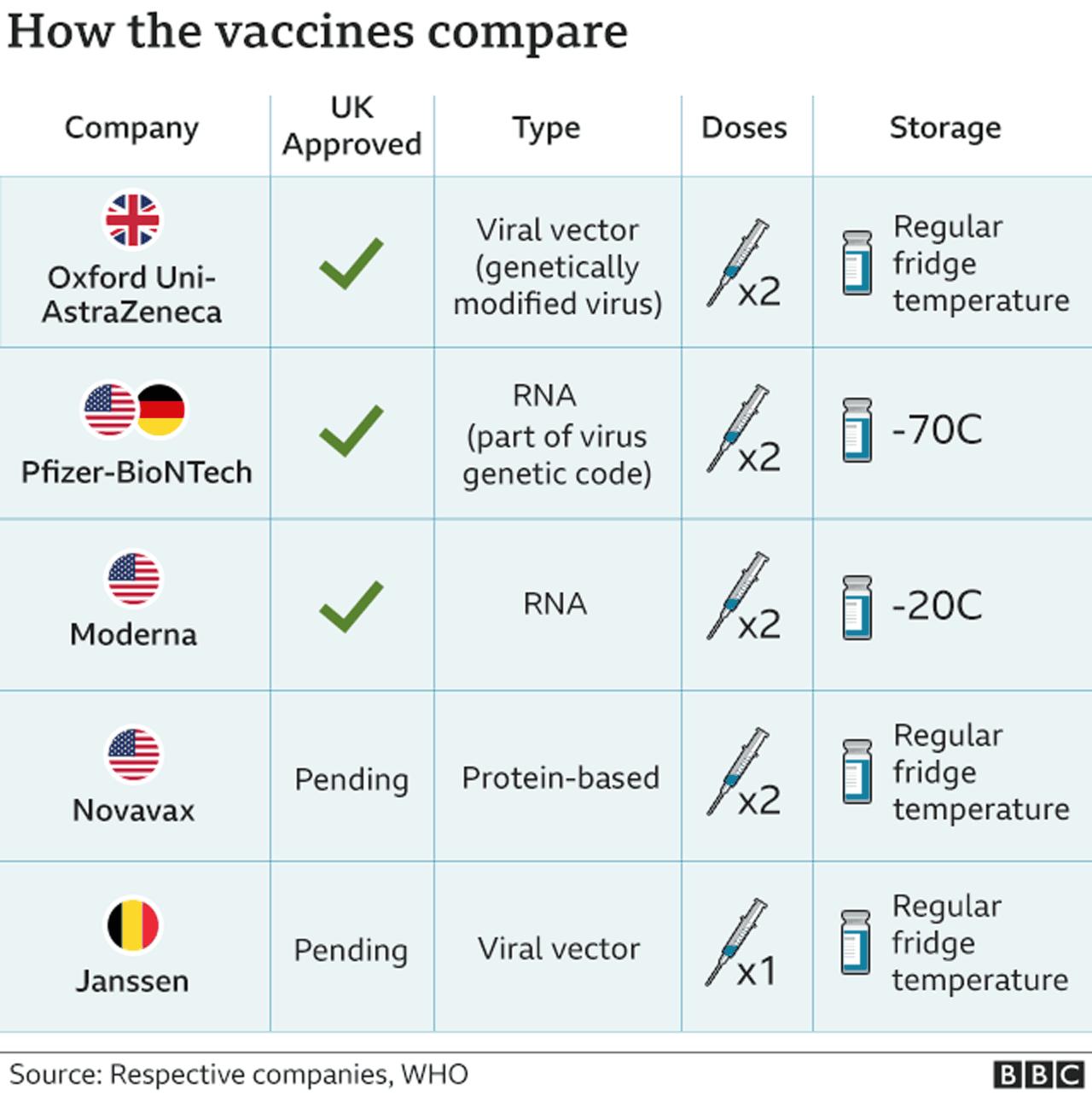 vacunas-aprobadas-reuno-unido