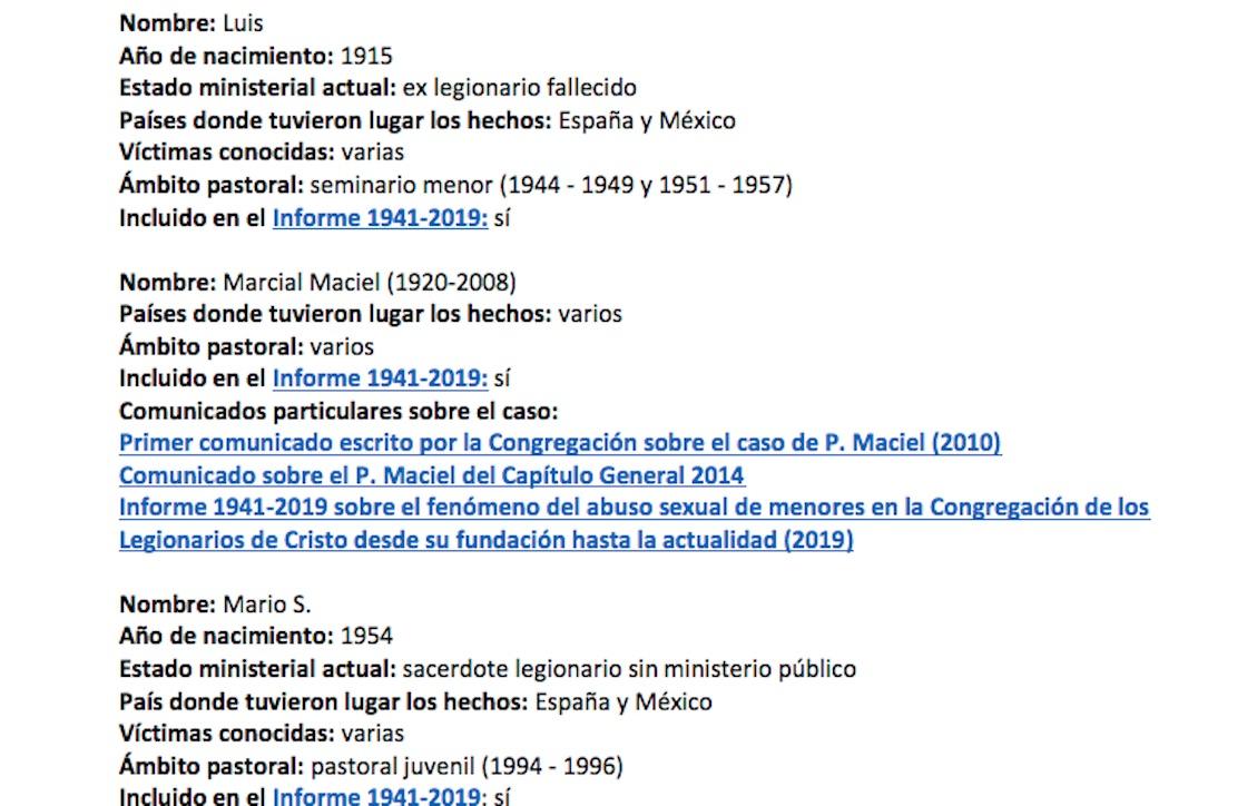 legionarios-de-cristo-lista-mexico