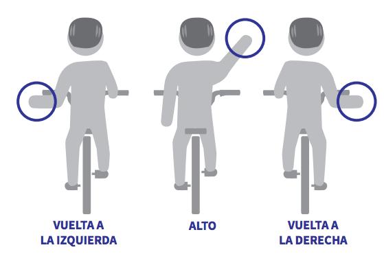 señales-ciclistas-cdmx