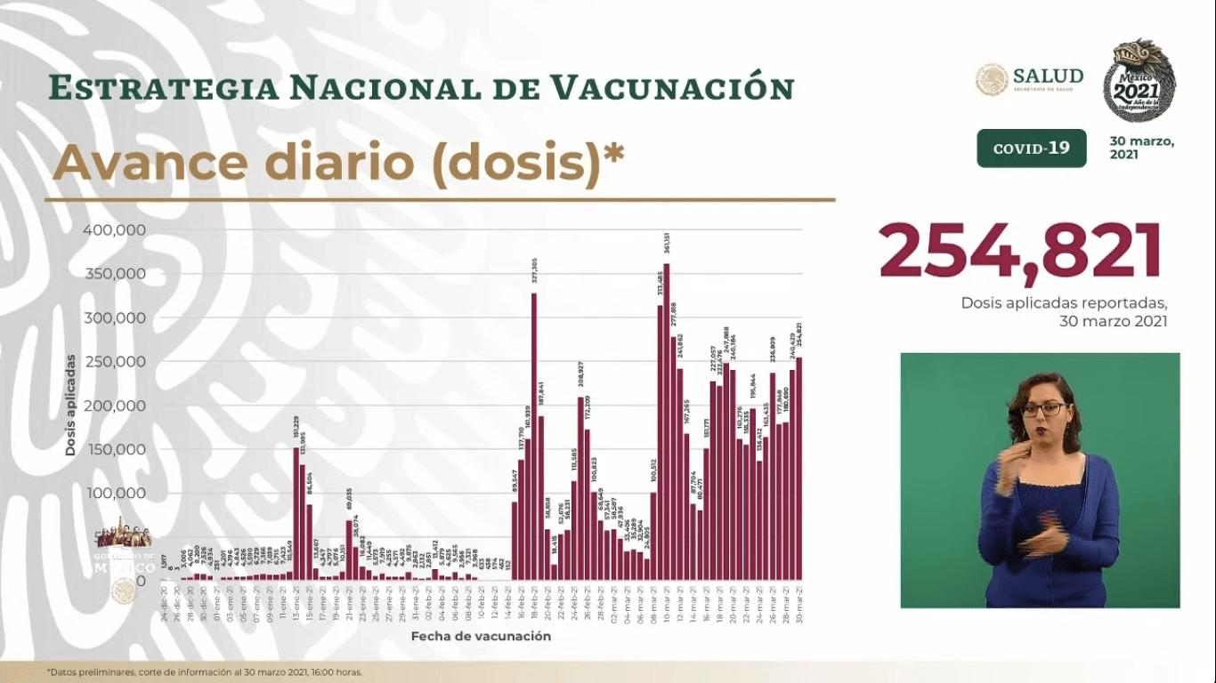 vacunación-covid-19-mexico