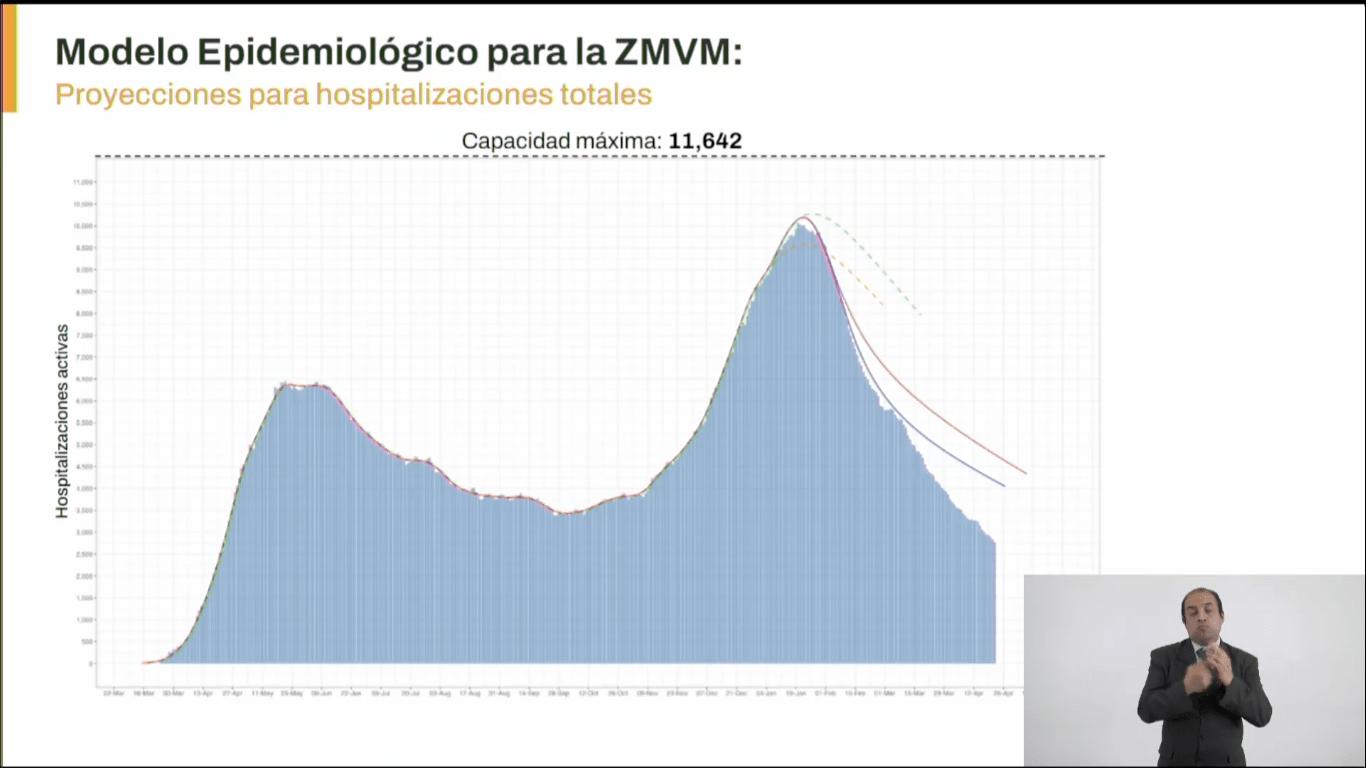 casos-covid-valle-mexico