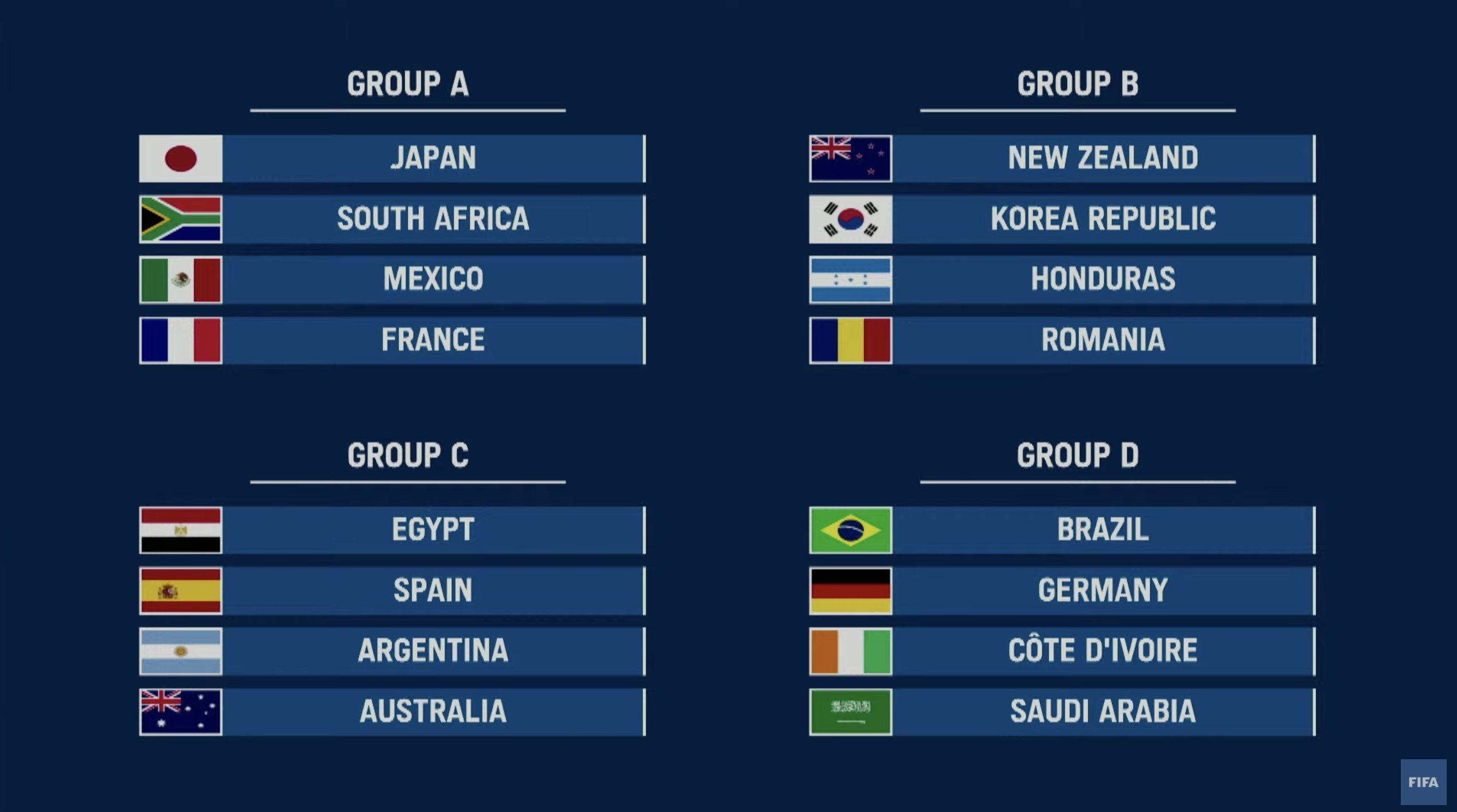 grupos futbol tokio 2020