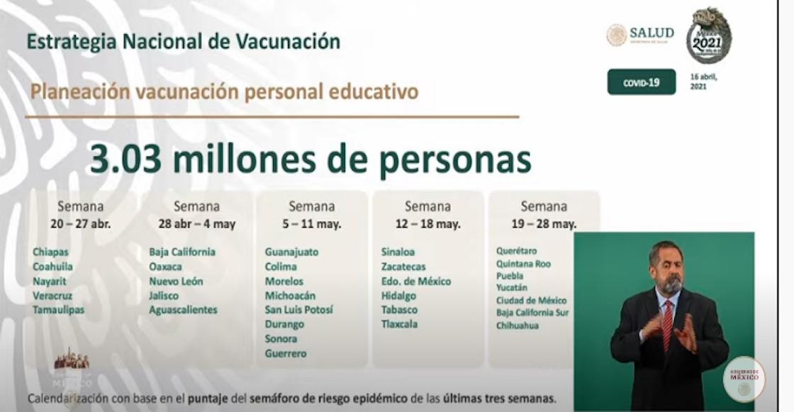vacunacion-maestros-personal-educativo