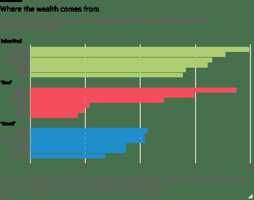 imagen-ricos-millonarios-mexico-malos-financial-times