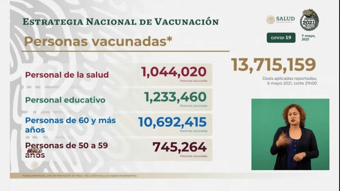Covid-19. México llega a 218 mil 657 muertes por coronavirus