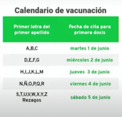 No hay vacuna para adultos de 40 a 49 años aún: SSa
