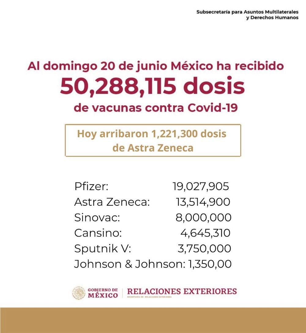 50-millones-dosis-vacunas