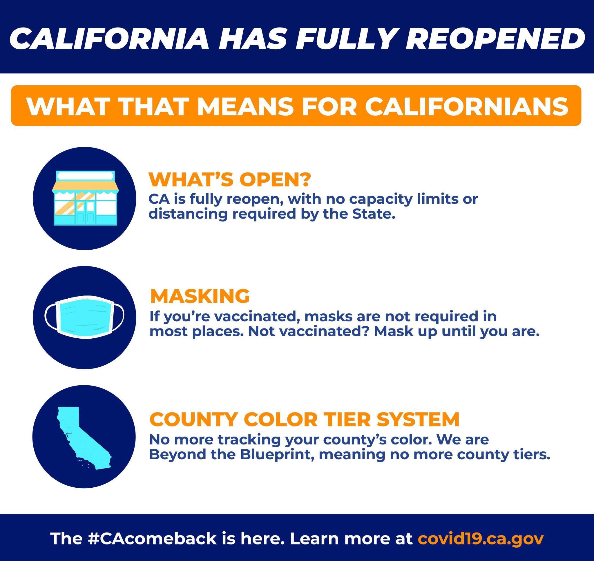 california reapertura pandemia 1