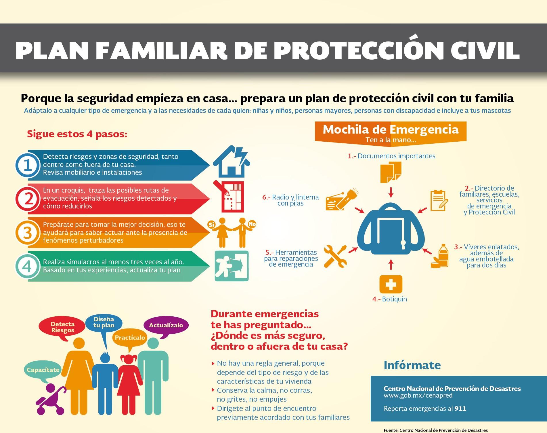 PlanFamiliar de Protección Civil